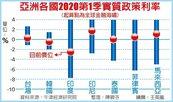 牛津經濟研究院: 亞洲今年GDP恐萎縮1.2% 不包含日本、大陸
