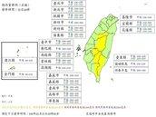 中南部雨彈強襲 高雄屏東山區三天累積降雨恐達900毫米