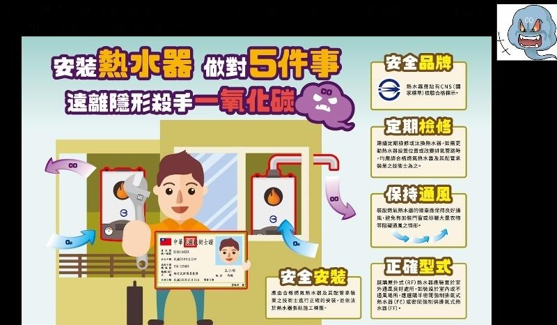 妥善安裝熱水器,可遠離隱形殺手一氧化碳中毒。圖/台南市消防局提供