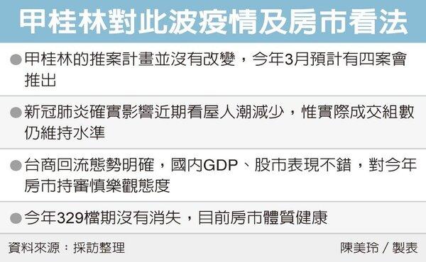 甲桂林總座陳衍豪表示,不認為今年329檔期有消失