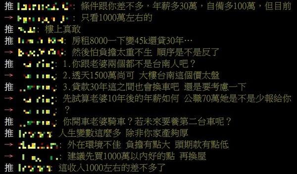 一名網友在PTT上表示想在台南買1500萬的房子,結果被多數網友勸退。圖/翻攝PTT