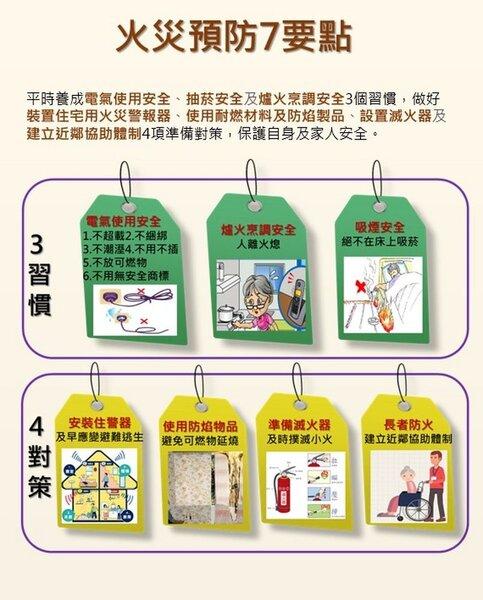 用火電「3習慣」及防火逃生「4對策」。圖/消防署提供