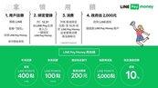 振興錢包選LINE Pay Money 早鳥最高可享8,000回饋