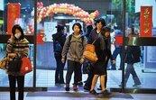 疫情衝擊 亞太區不動產投資 衰退32%