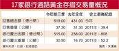 市場波動劇烈 短線操作崛起 今年黃金交易爆大量