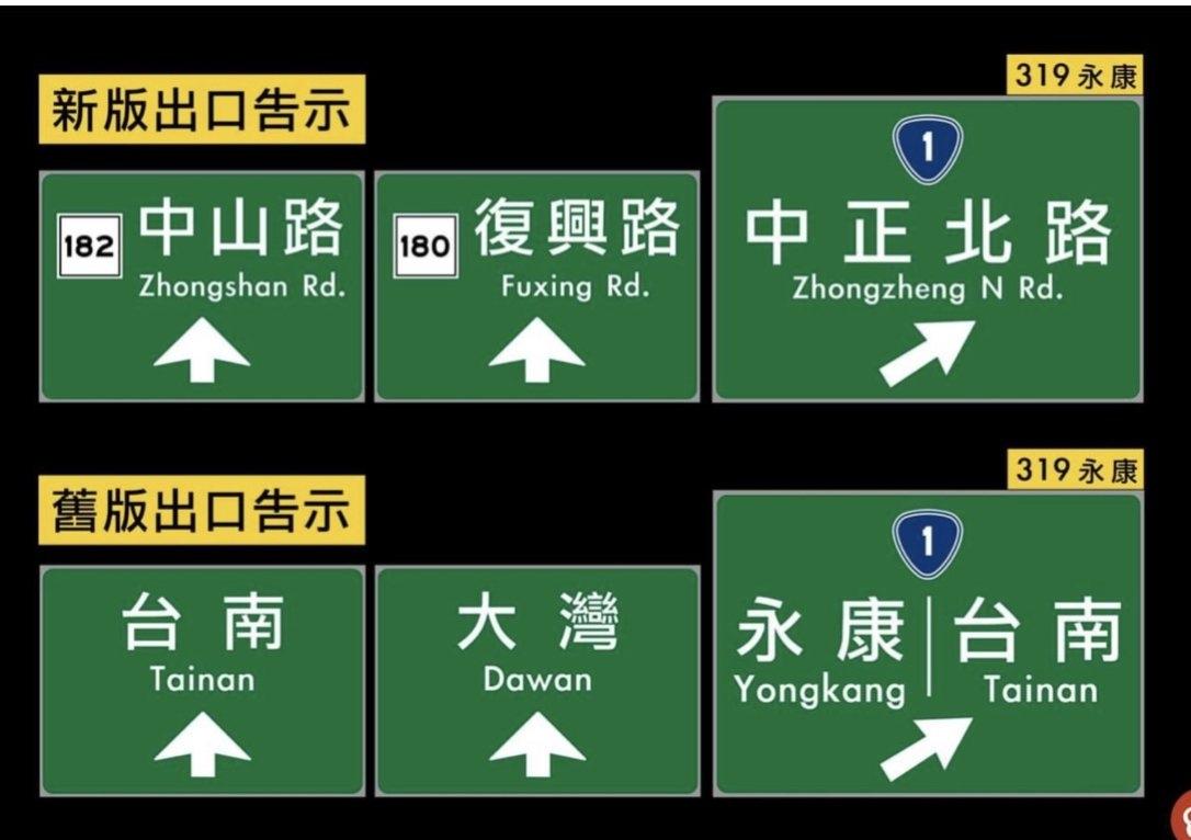 國道一號台南路段交流道標示從出口地名更改為路名,有民眾表示看不懂,高公局表示會再蒐集使用者意見。圖/取自臉書粉絲專頁「台南式」