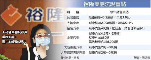 裕隆集團法說重點裕隆集團執行長嚴陳莉蓮。圖/本報資料照片