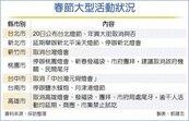 台灣燈會取消 觀光財損百億