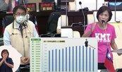 台南人工生殖補助 將放寬排富