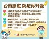 疫情升級 台南提升觀光相關防疫措施等級