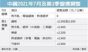 中鋼穩物價 7月開出平盤