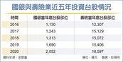 國銀投資台股 首破2千億
