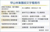 祝文宇:下半年房價必漲