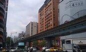 過去20年台灣高房價的回顧和解讀