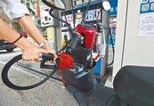 油價趨緩 汽、柴油各降0.1元