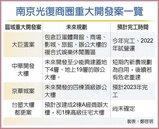 都更噴量加持 南京光復商圈強漲