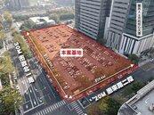 台中七期商業重鎮 3,000坪土地標售吸引投資