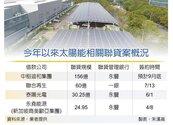 進軍台南蓋太陽能電廠 中租籌組156億綠電聯貸