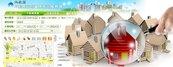 實價登錄真能反應房子價值?