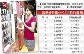 悠遊卡消費拓點1.7萬 家店適用