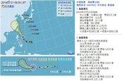 颱風麥德姆可停班停課? 風力大小成關鍵