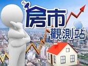 《房市觀測站》政策+選舉影響 房價進入短期盤整