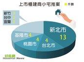 建商向單身族「低頭」 小宅推案超過千億